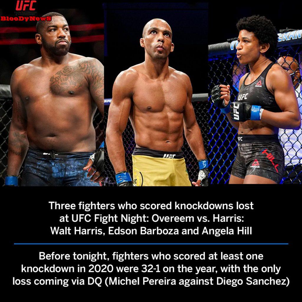 UFC-121
