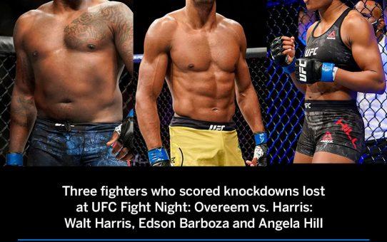สามนักสู้ที่ลงสู้ในศึก UFC on ESPN 8 ที่ผ่านมา